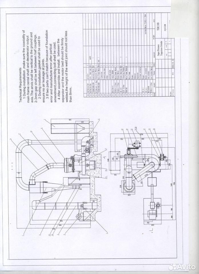 Трапециедальная мельница TGM130  89500834400 купить 3